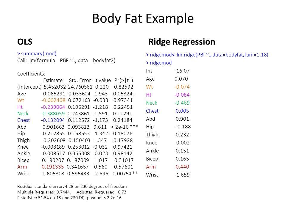 Body Fat Example OLS Ridge Regression > summary(mod)