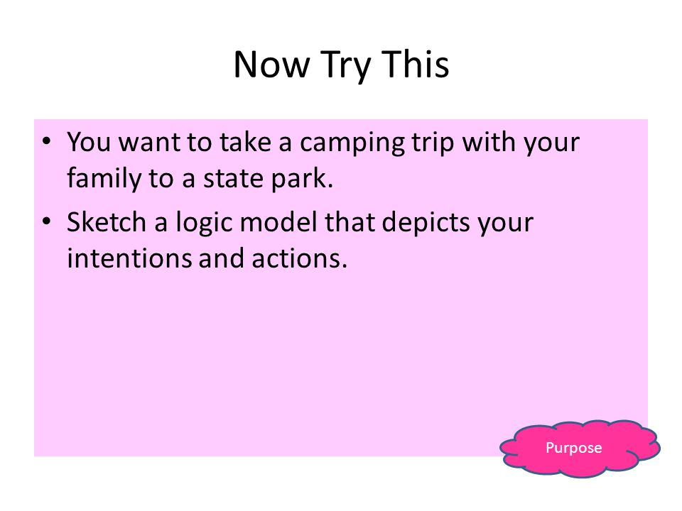 Now Try This You want to take a camping trip with your family to a state park. Sketch a logic model that depicts your intentions and actions.