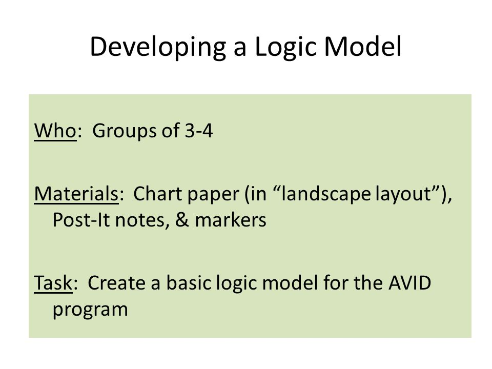 Developing a Logic Model