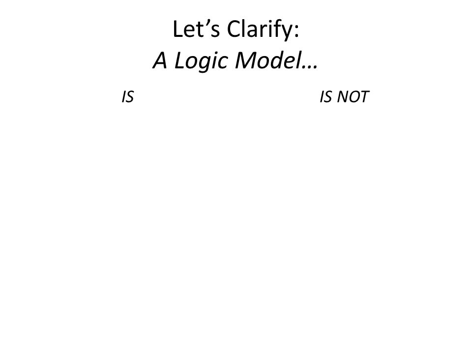 Let's Clarify: A Logic Model…