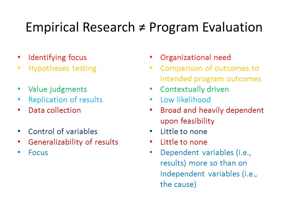Empirical Research ≠ Program Evaluation