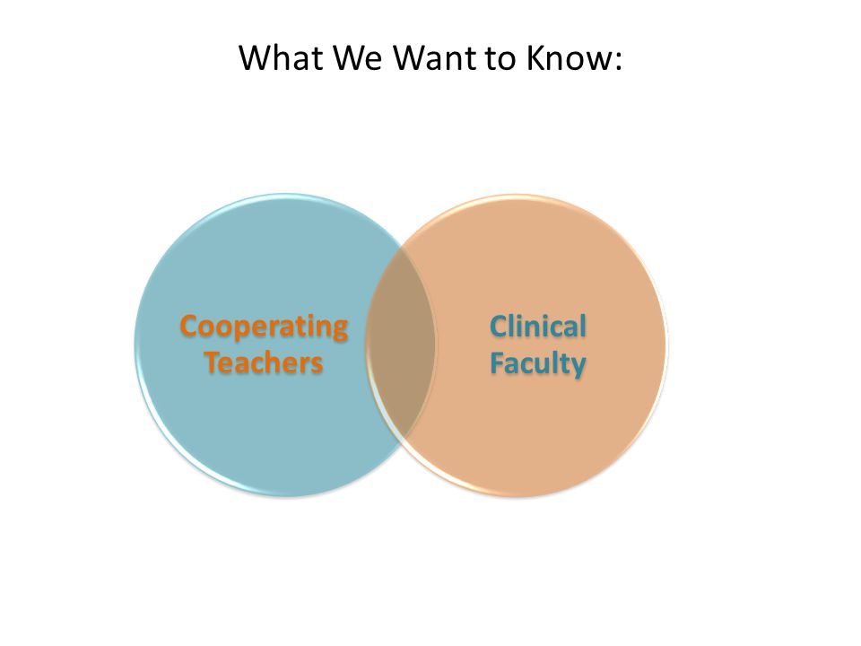 What We Want to Know: Cooperating Teachers Clinical Faculty
