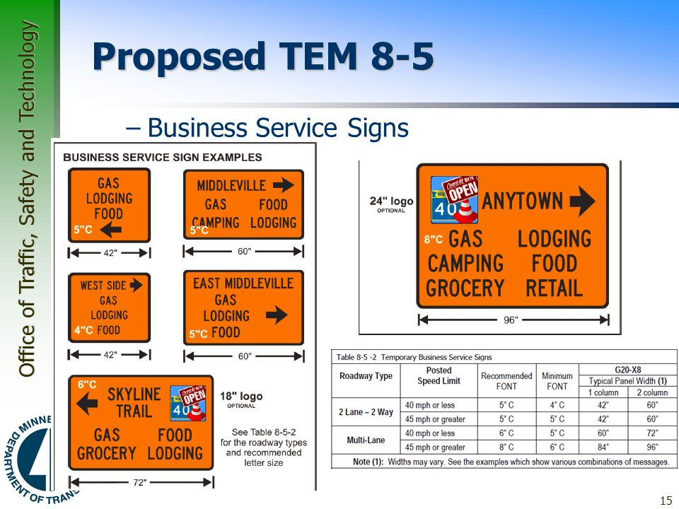 Proposed TEM 8-5 Business Service Signs