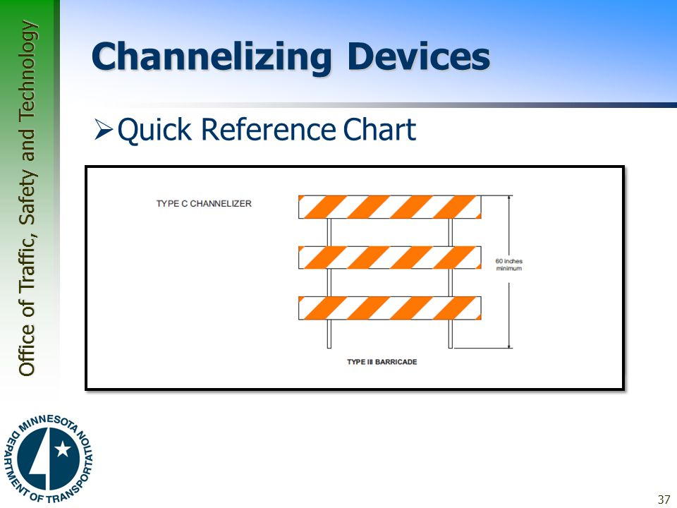 Channelizing Devices Quick Reference Chart