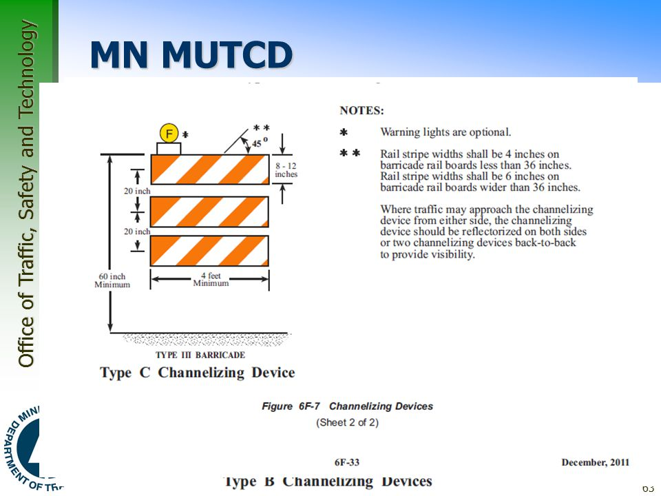 MN MUTCD Type A Channelizing Devices Figure 6F-7