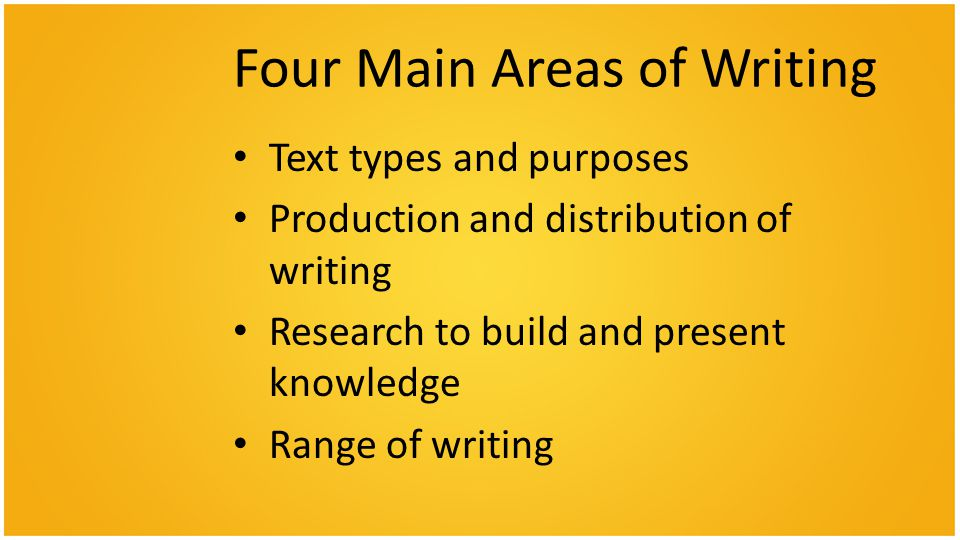 Four Main Areas of Writing