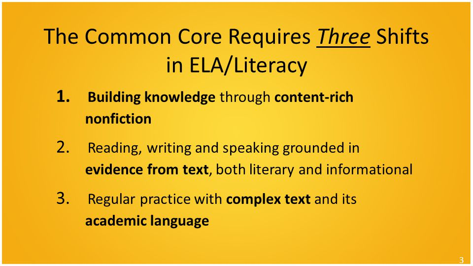 The Common Core Requires Three Shifts in ELA/Literacy