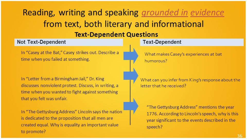 Reading, writing and speaking grounded in evidence from text, both literary and informational