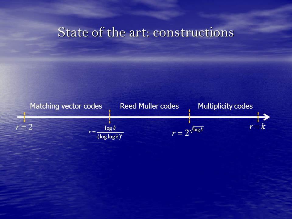 State of the art: constructions