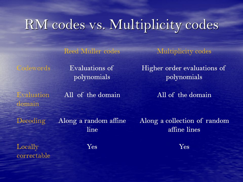 RM codes vs. Multiplicity codes