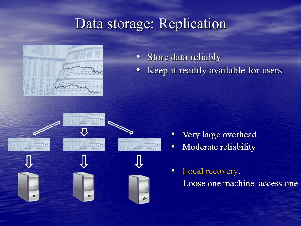 Data storage: Replication