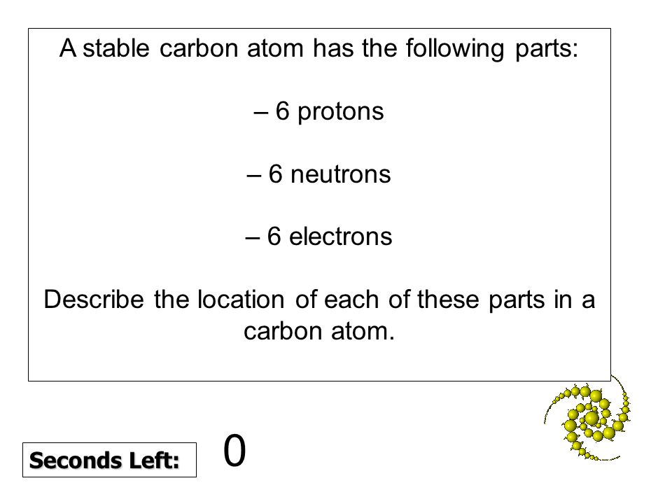 A stable carbon atom has the following parts: – 6 protons – 6 neutrons – 6 electrons Describe the location of each of these parts in a carbon atom.