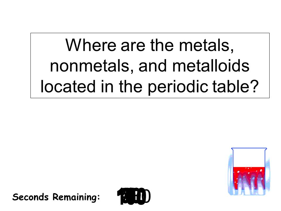 Where are the metals, nonmetals, and metalloids located in the periodic table