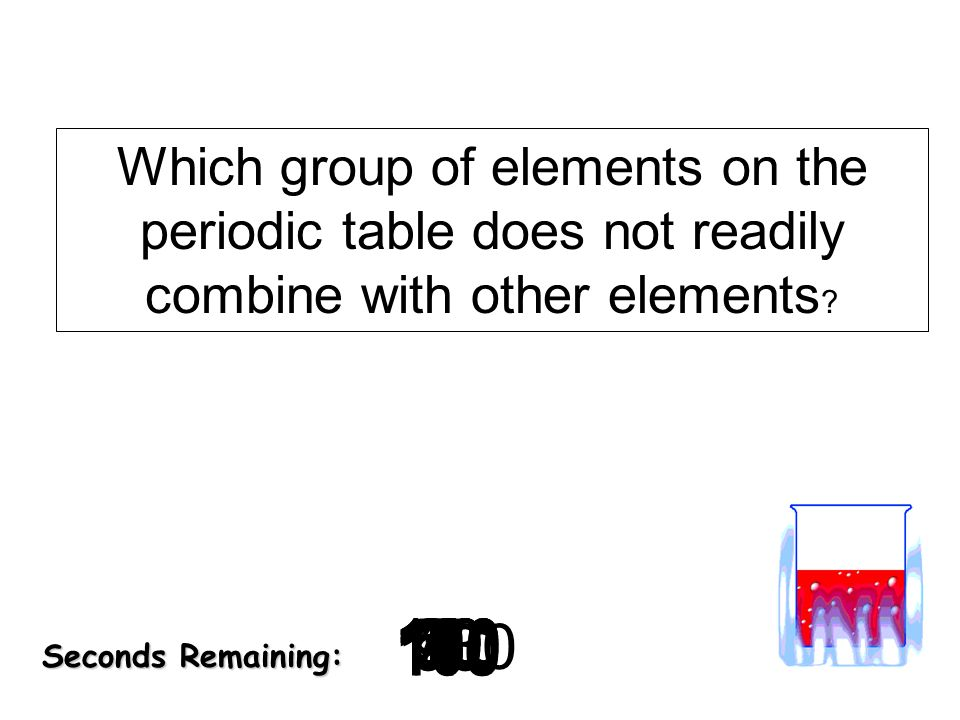 Which group of elements on the periodic table does not readily combine with other elements