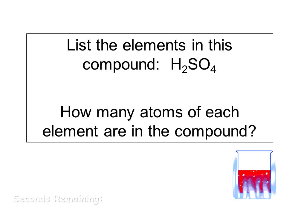 List the elements in this compound: H2SO4