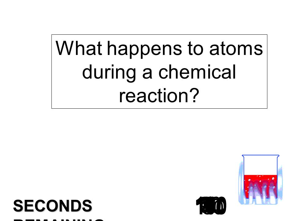 What happens to atoms during a chemical reaction