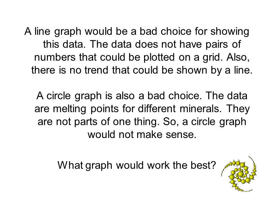 What graph would work the best