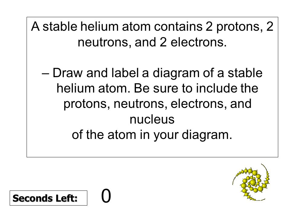 A stable helium atom contains 2 protons, 2 neutrons, and 2 electrons