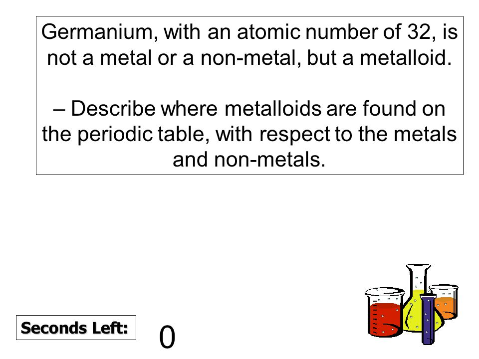 Germanium, with an atomic number of 32, is not a metal or a non-metal, but a metalloid. – Describe where metalloids are found on the periodic table, with respect to the metals and non-metals.