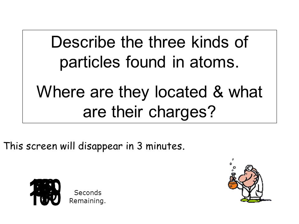 Describe the three kinds of particles found in atoms.