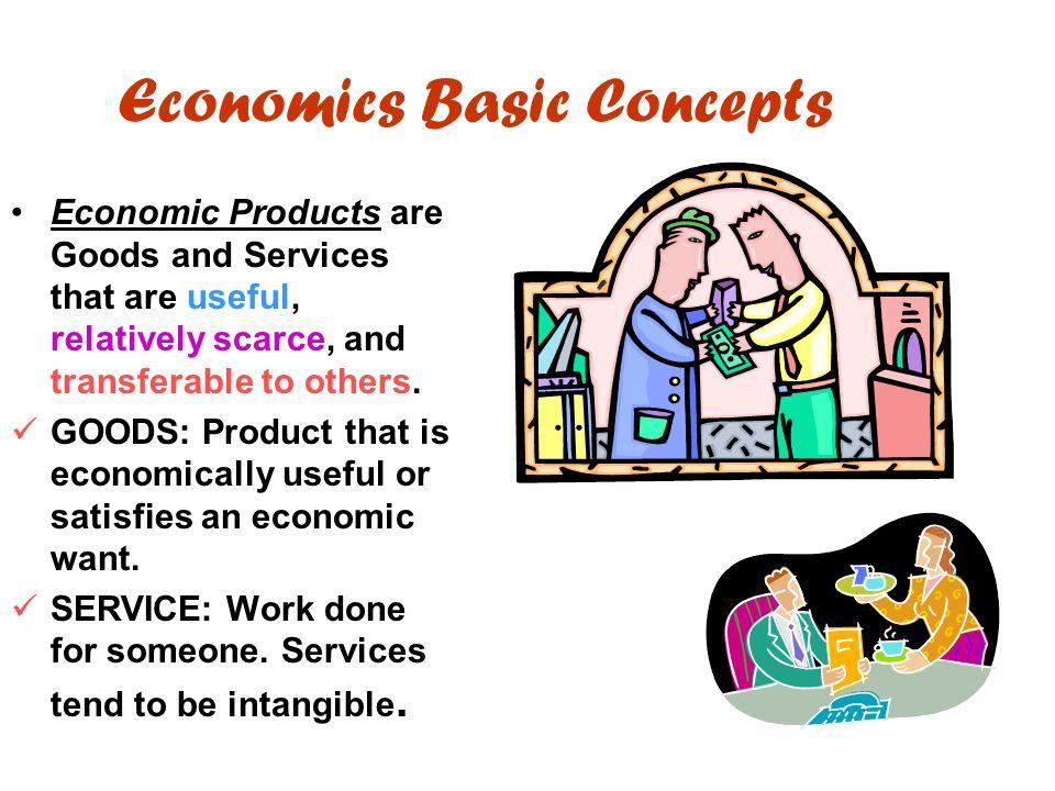 Economics Basic Concepts