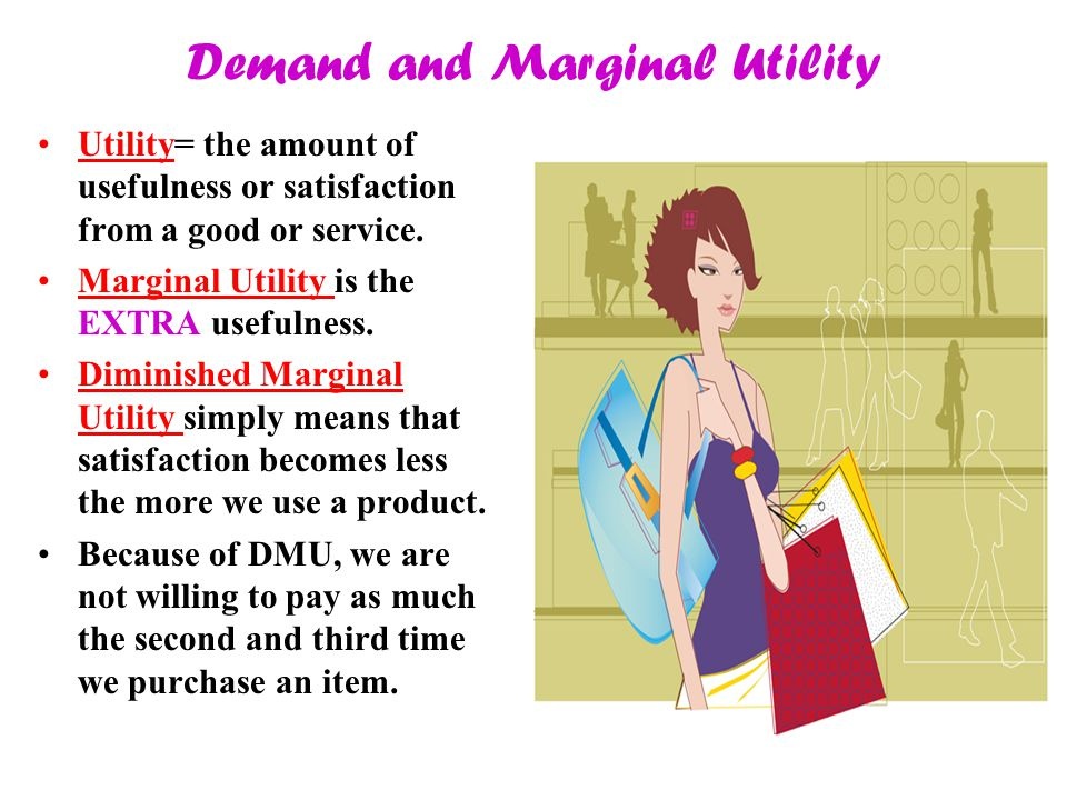 Demand and Marginal Utility