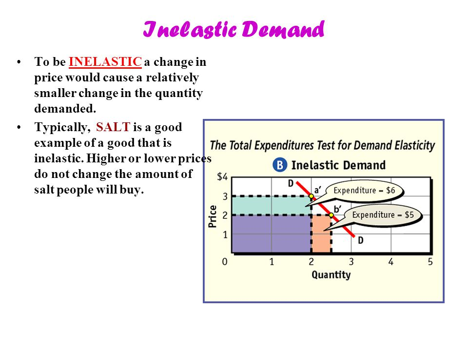 Inelastic Demand To be INELASTIC a change in price would cause a relatively smaller change in the quantity demanded.