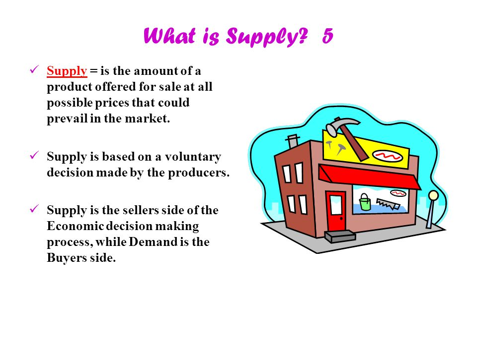 What is Supply 5 Supply = is the amount of a product offered for sale at all possible prices that could prevail in the market.