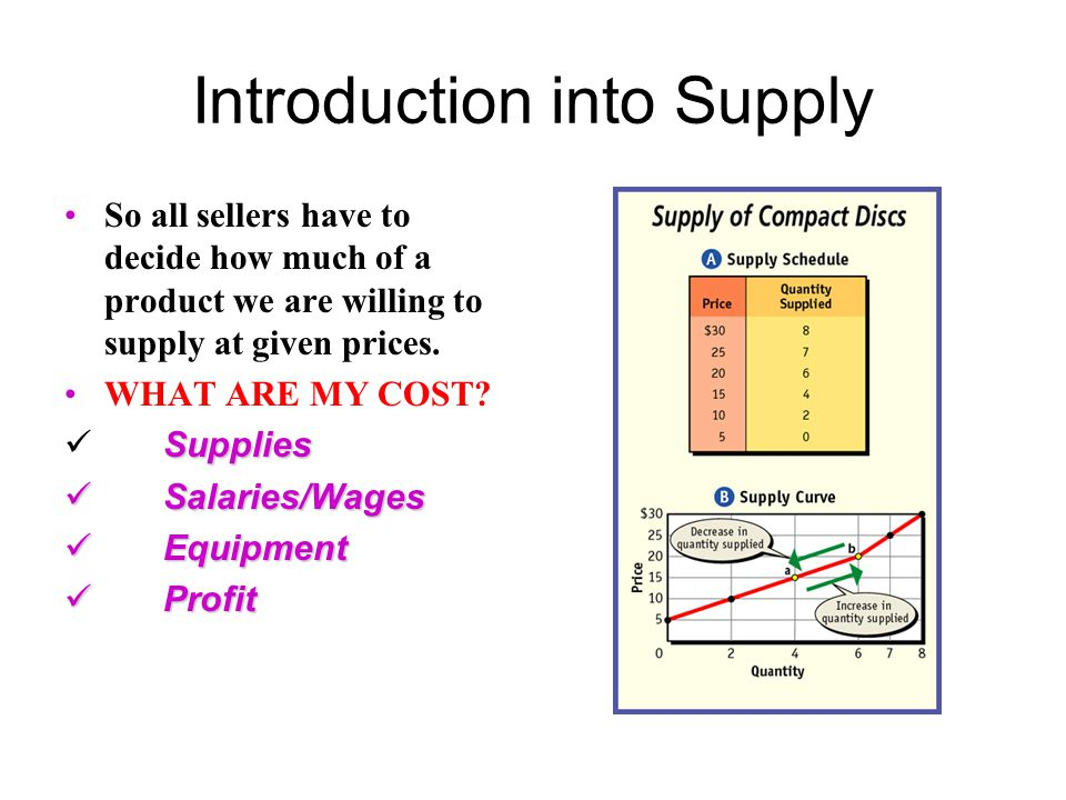 Introduction into Supply