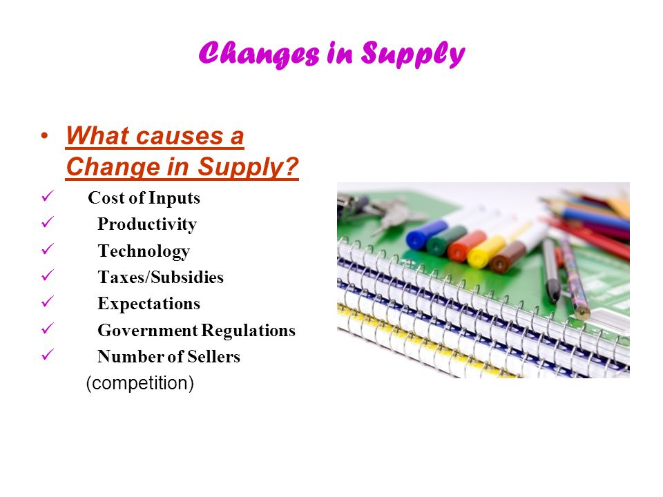 Changes in Supply What causes a Change in Supply Cost of Inputs