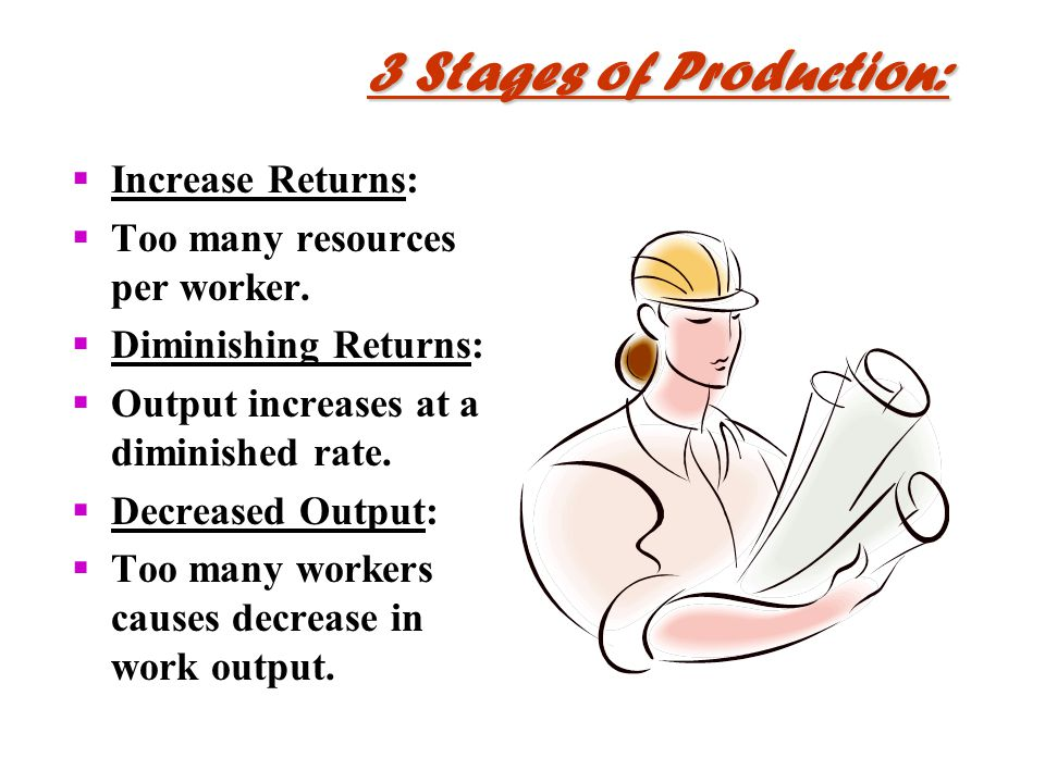 3 Stages of Production: Increase Returns: