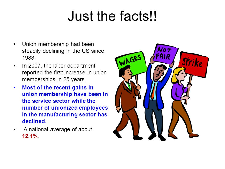Just the facts!! Union membership had been steadily declining in the US since 1983.