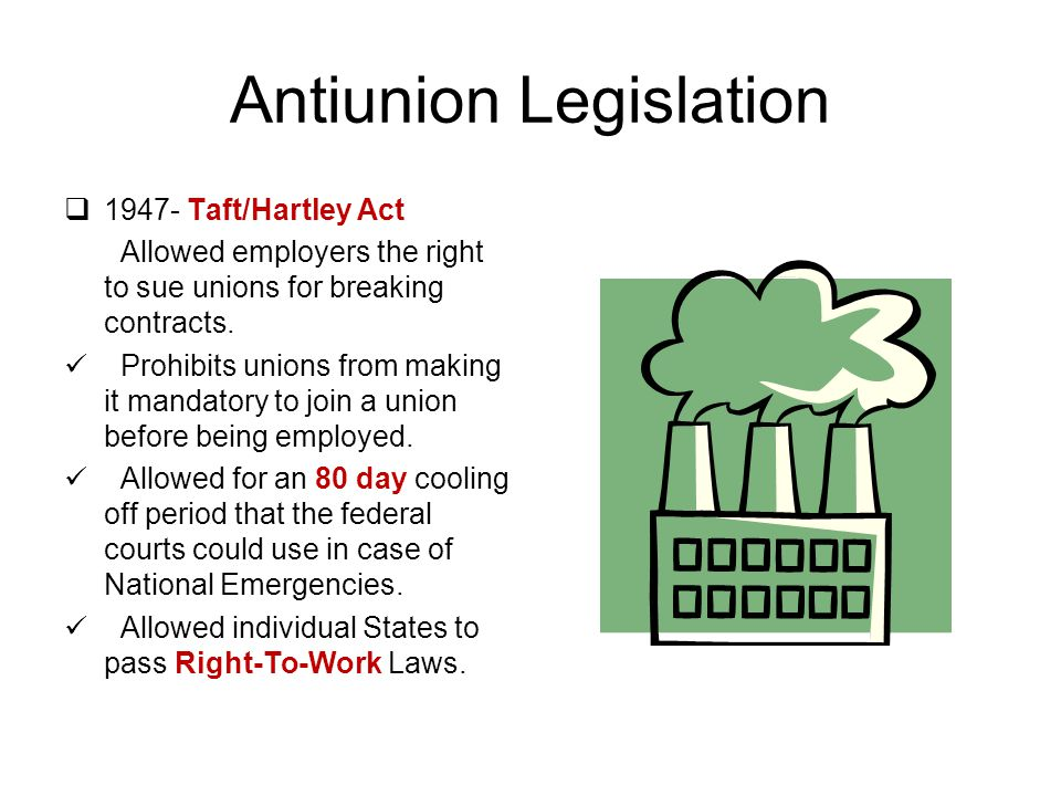 Antiunion Legislation
