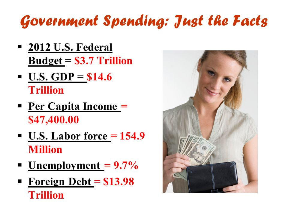 Government Spending: Just the Facts