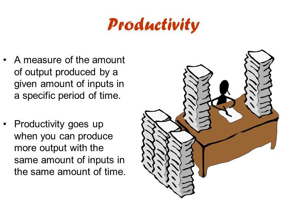 Productivity A measure of the amount of output produced by a given amount of inputs in a specific period of time.