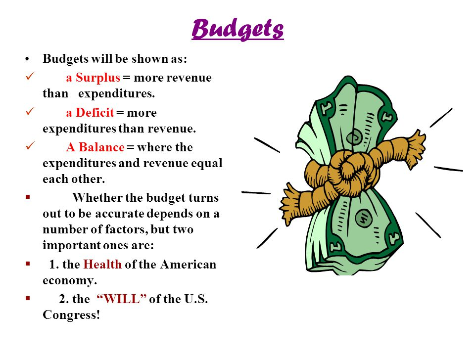 Budgets Budgets will be shown as: