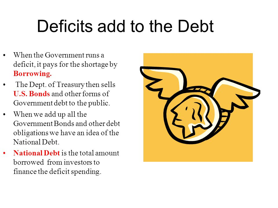 Deficits add to the Debt
