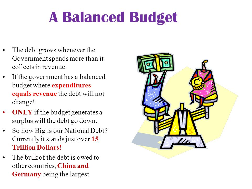 A Balanced Budget The debt grows whenever the Government spends more than it collects in revenue.