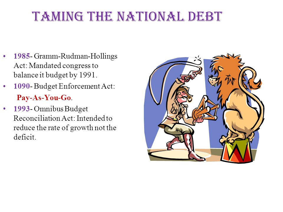 Taming the National Debt