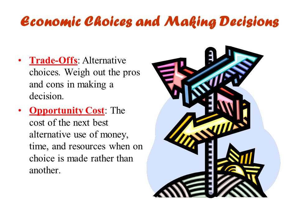 Economic Choices and Making Decisions