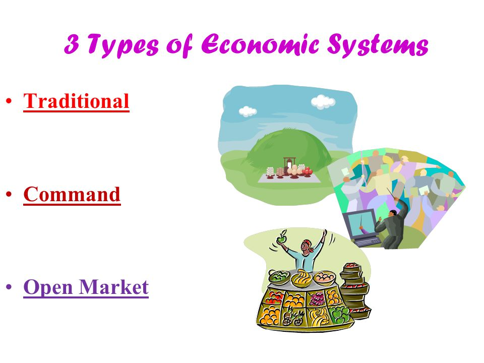 3 Types of Economic Systems