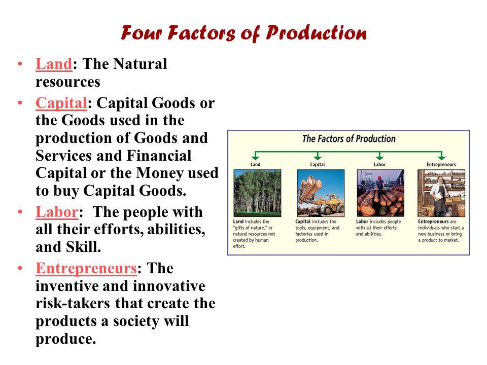 Four Factors of Production