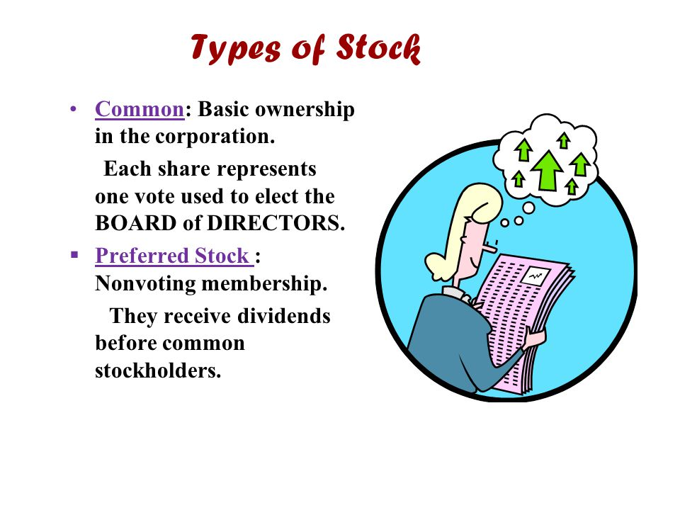 Types of Stock Common: Basic ownership in the corporation.