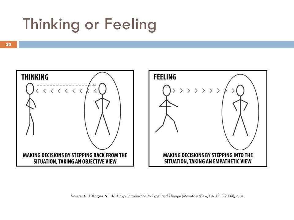 Thinking or Feeling Source: N. J. Barger & L. K.