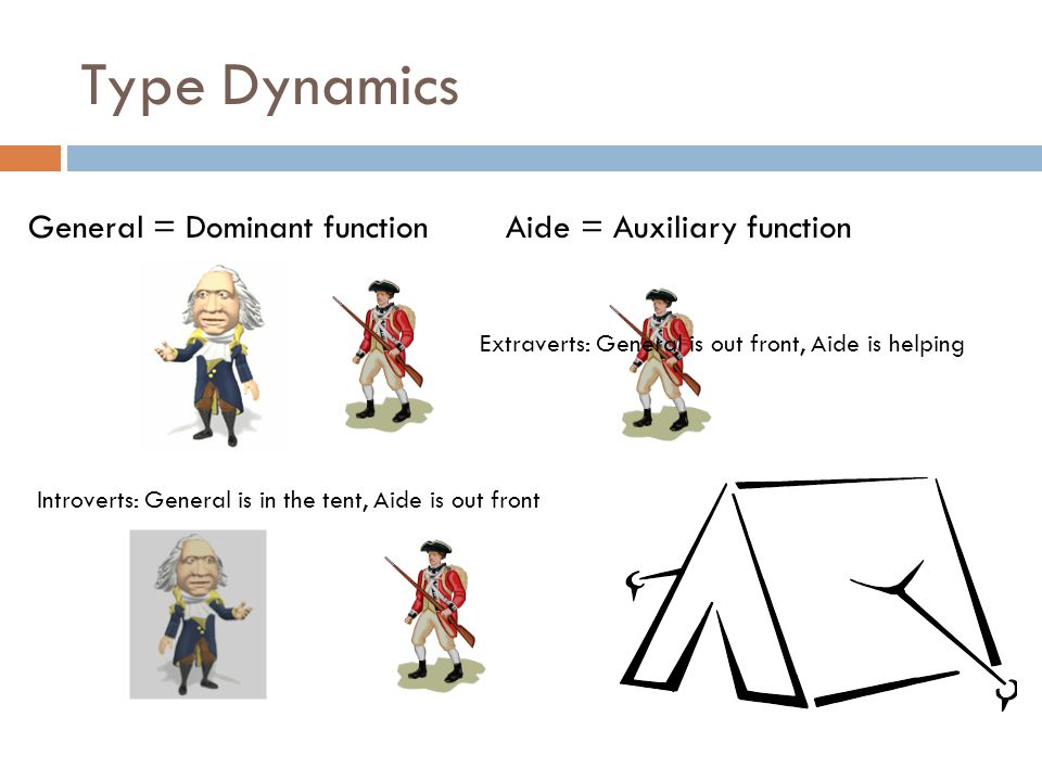 Type Dynamics General = Dominant function Aide = Auxiliary function