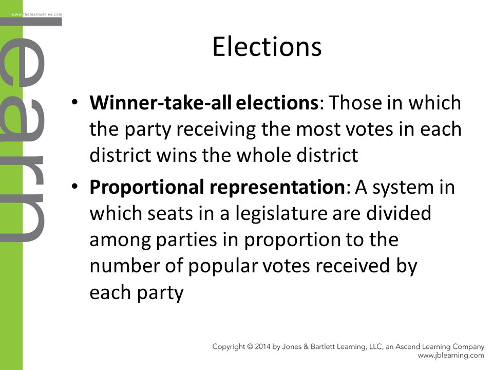 Elections Winner-take-all elections: Those in which the party receiving the most votes in each district wins the whole district.
