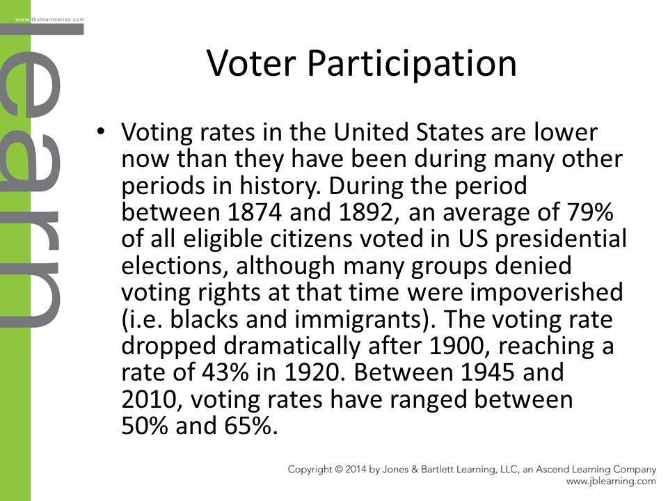 Voter Participation