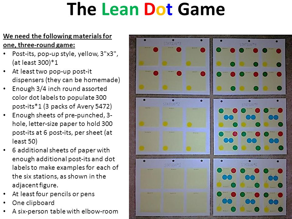 The Lean Dot Game We need the following materials for one, three-round game: Post-its, pop-up style, yellow, 3 x3 , (at least 300)*1.
