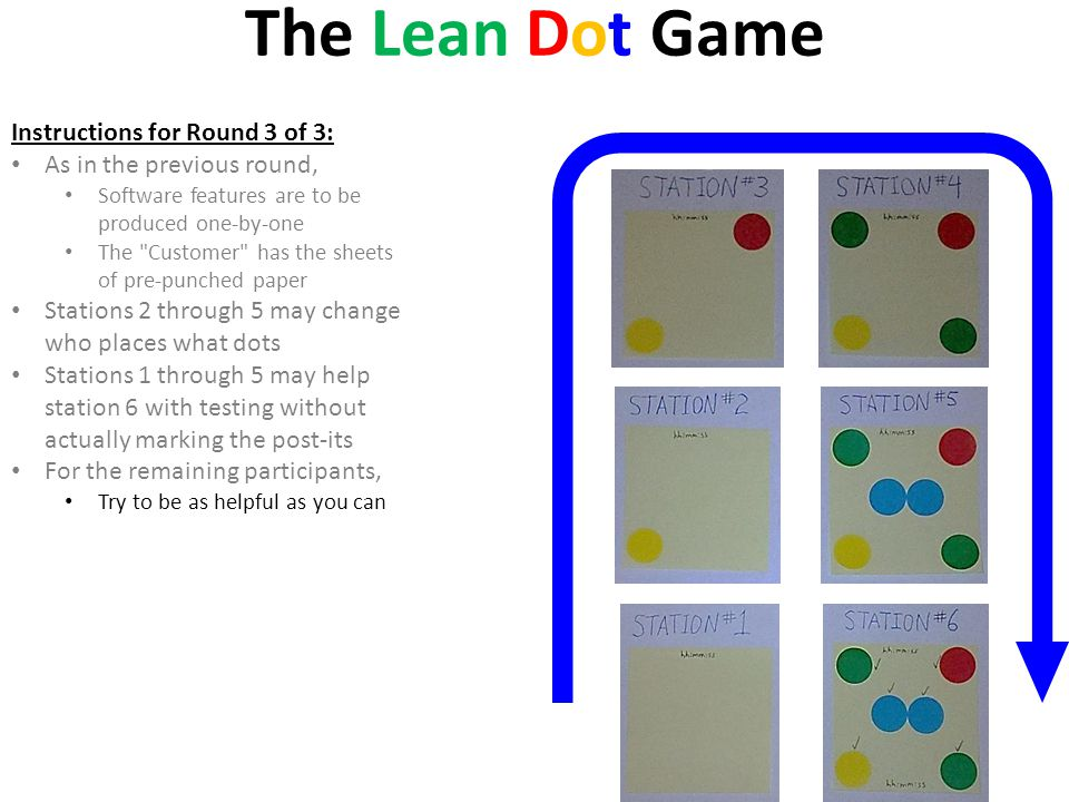The Lean Dot Game Instructions for Round 3 of 3: