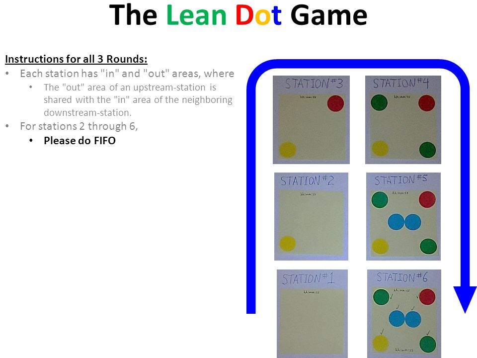 The Lean Dot Game Instructions for all 3 Rounds: